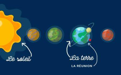 Article pédagogique : Le fonctionnement du soleil à La Réunion
